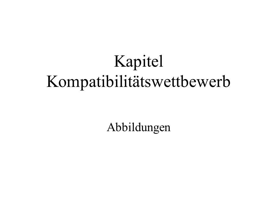 Kapitel Kompatibilitätswettbewerb