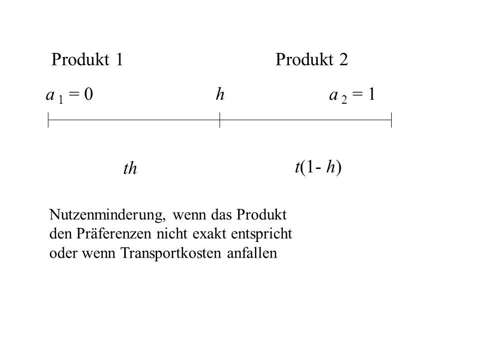 Produkt 1 Produkt 2 a 1 = 0 h a 2 = 1 th t(1- h)