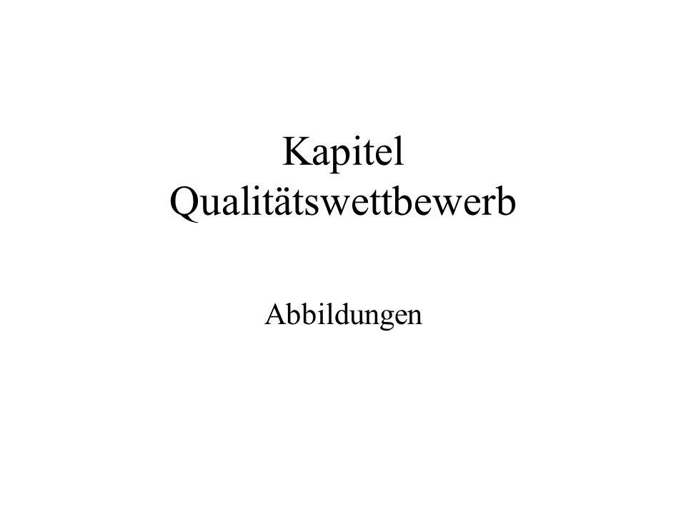 Kapitel Qualitätswettbewerb