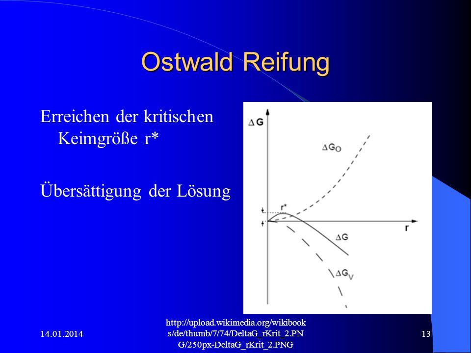 Ostwald Reifung Erreichen der kritischen Keimgröße r*