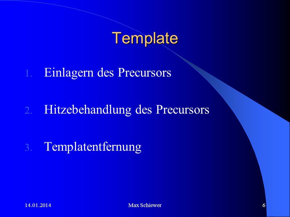 Template Einlagern des Precursors Hitzebehandlung des Precursors