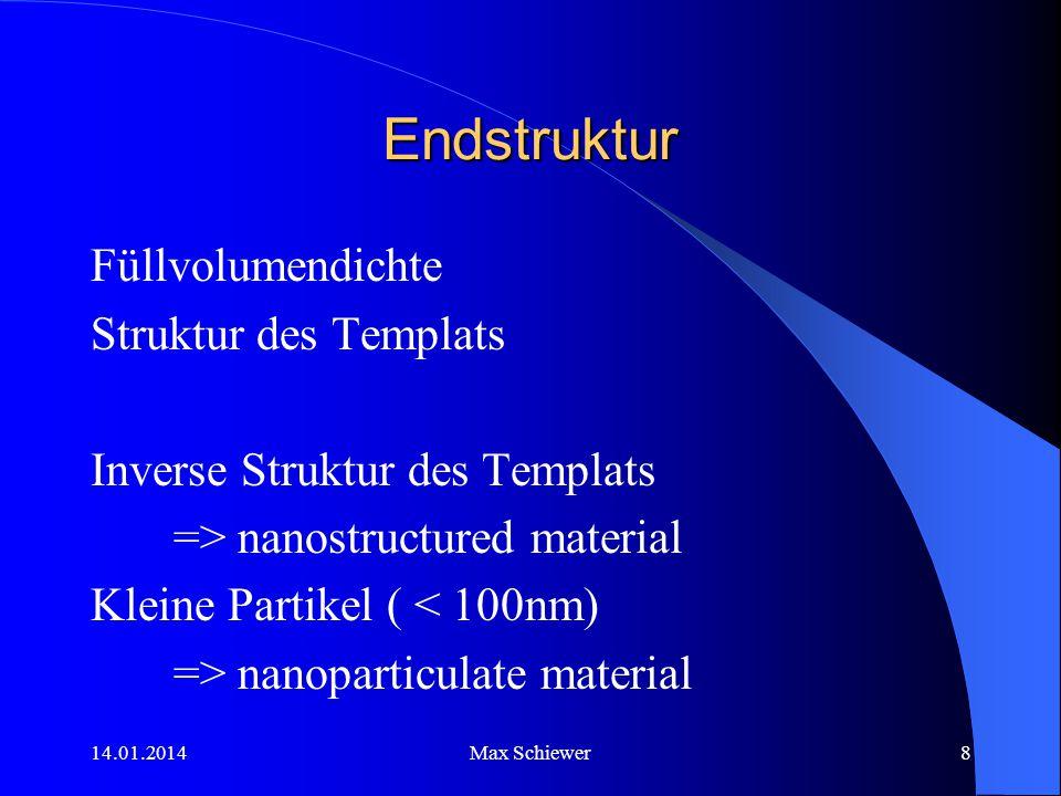 Endstruktur Füllvolumendichte Struktur des Templats