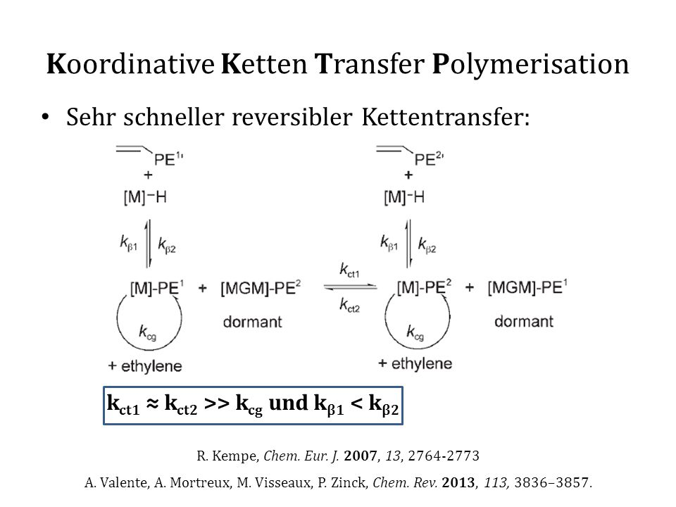 Koordinative Ketten Transfer Polymerisation