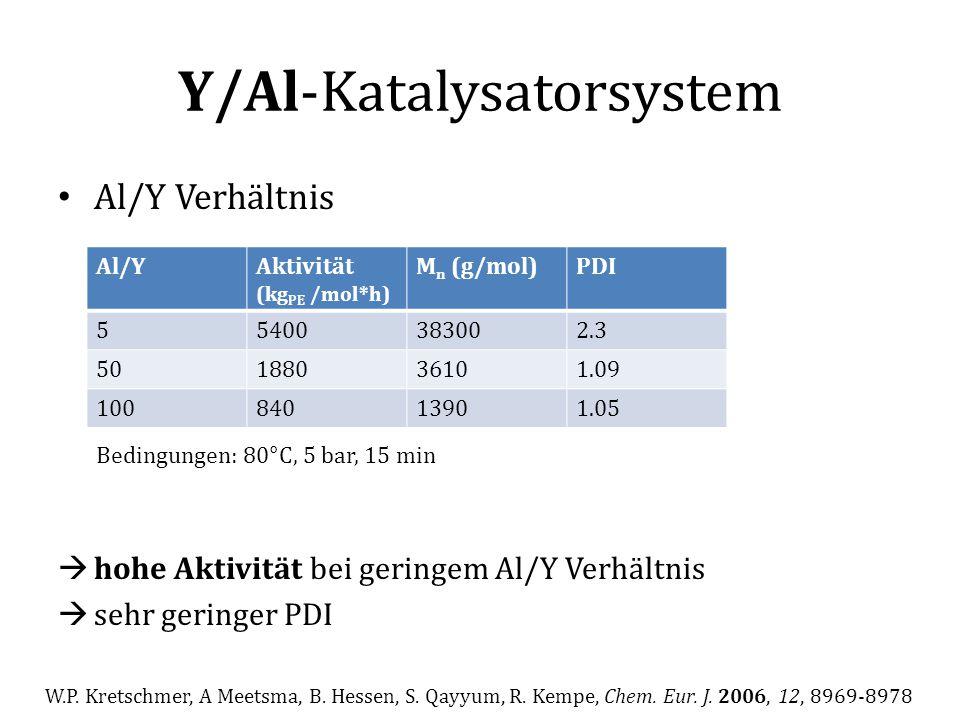 Y/Al-Katalysatorsystem