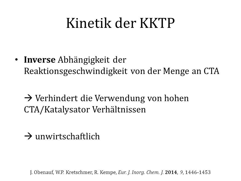 Kinetik der KKTP Inverse Abhängigkeit der Reaktionsgeschwindigkeit von der Menge an CTA.