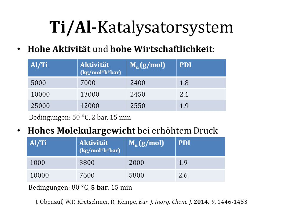 Ti/Al-Katalysatorsystem