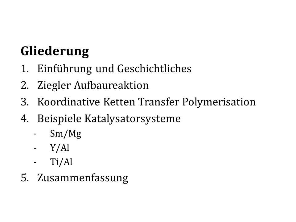 Gliederung Einführung und Geschichtliches Ziegler Aufbaureaktion