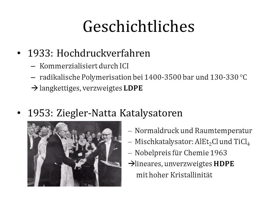 Geschichtliches 1933: Hochdruckverfahren