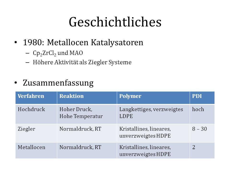 Geschichtliches 1980: Metallocen Katalysatoren Zusammenfassung