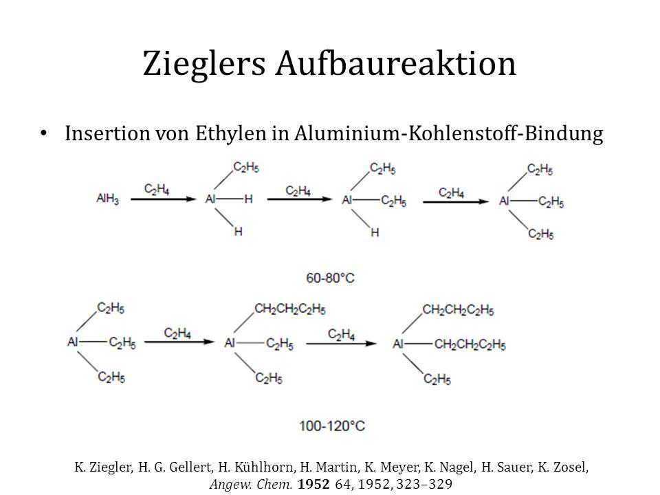Zieglers Aufbaureaktion