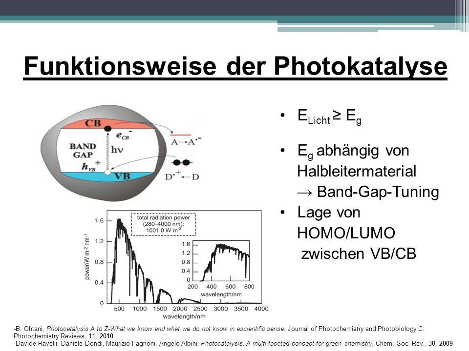 Funktionsweise der Photokatalyse