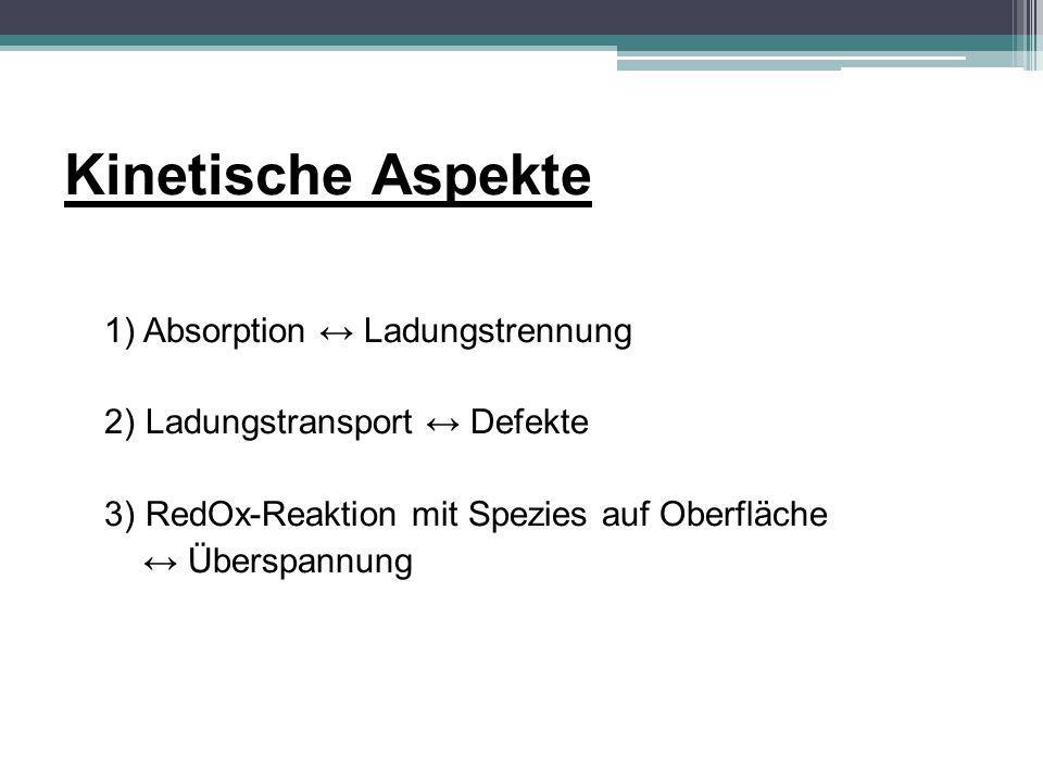 Kinetische Aspekte 1) Absorption ↔ Ladungstrennung 2) Ladungstransport ↔ Defekte 3) RedOx-Reaktion mit Spezies auf Oberfläche ↔ Überspannung