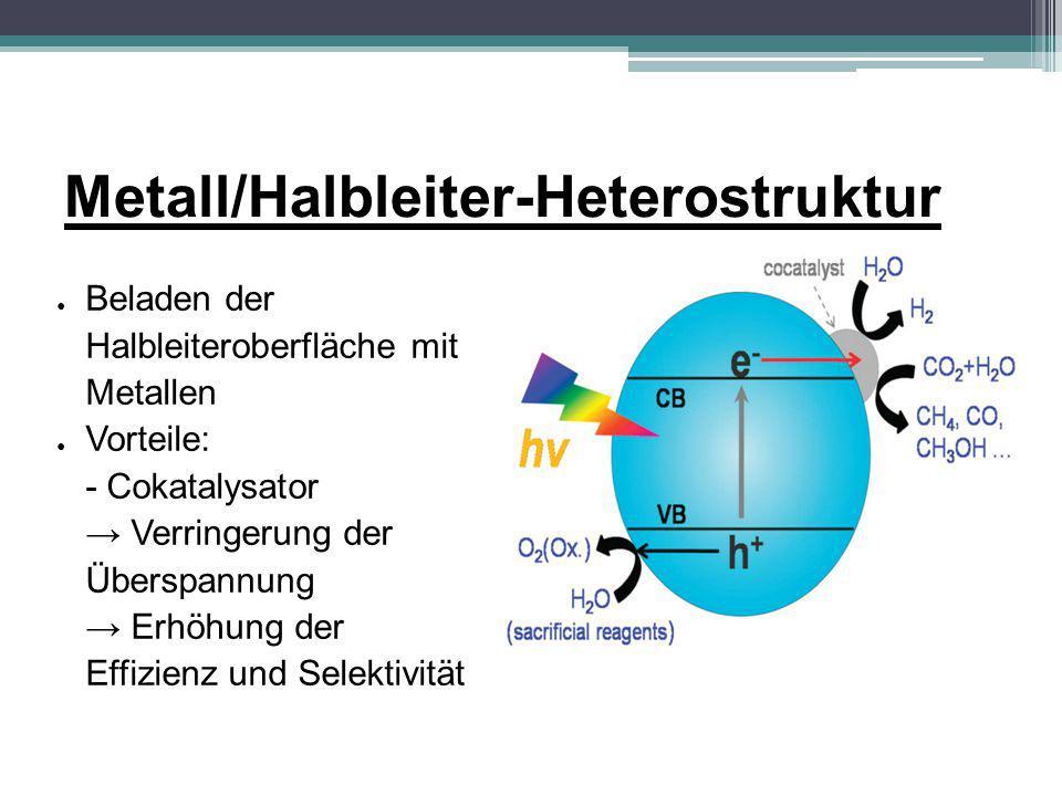 Metall/Halbleiter-Heterostruktur