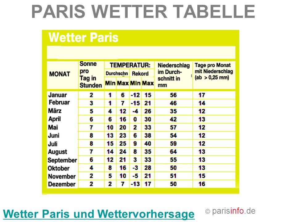 PARIS WETTER TABELLE Wetter Paris und Wettervorhersage © parisinfo.de