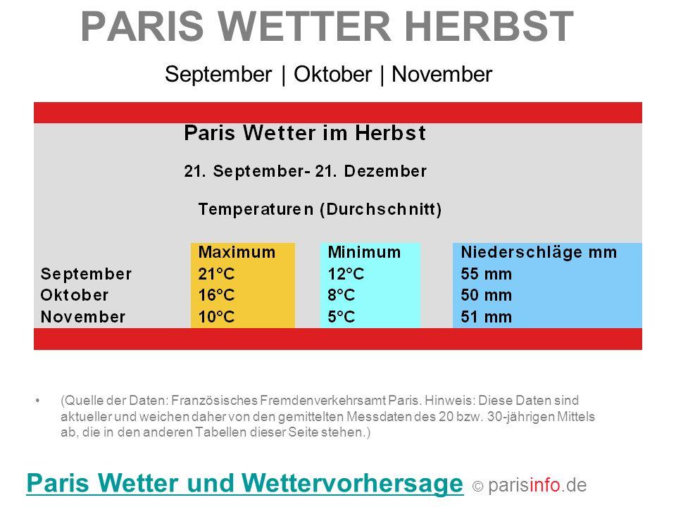 PARIS WETTER HERBST Paris Wetter und Wettervorhersage © parisinfo.de