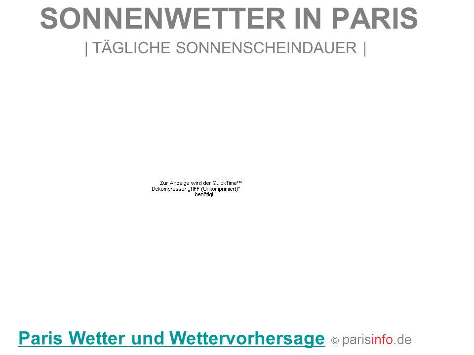 SONNENWETTER IN PARIS Paris Wetter und Wettervorhersage © parisinfo.de