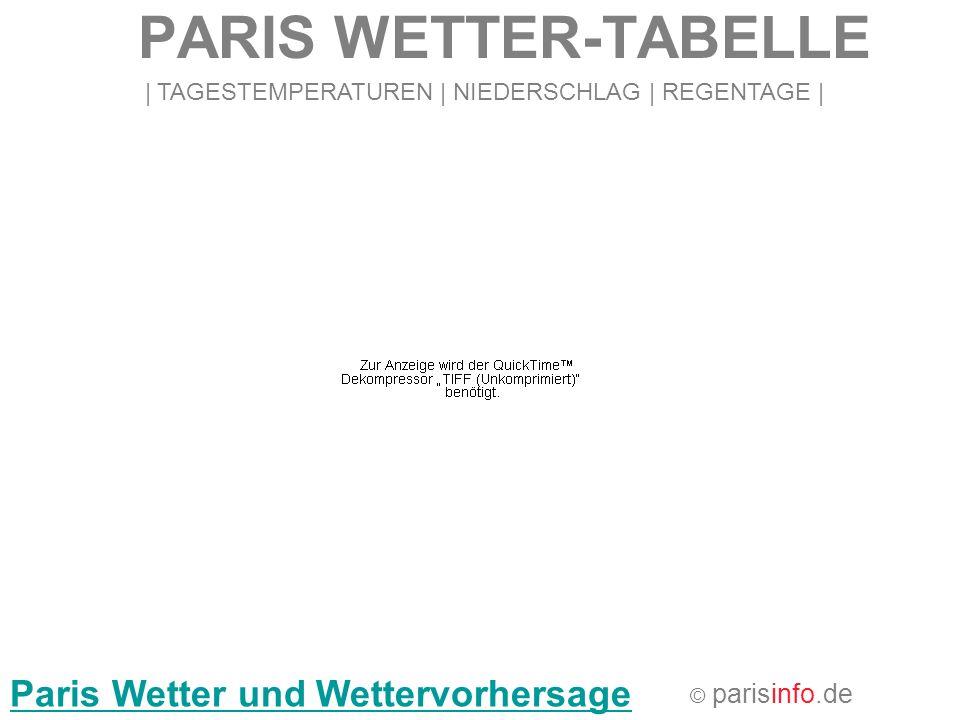 PARIS WETTER-TABELLE Paris Wetter und Wettervorhersage