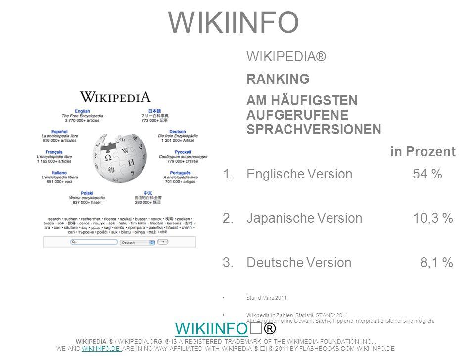 WIKIINFOWIKIPEDIA® RANKING. AM HÄUFIGSTEN AUFGERUFENE SPRACHVERSIONEN. in Prozent. Englische Version 54 %