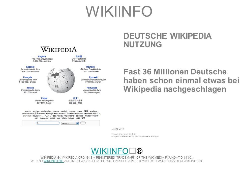 WIKIINFO DEUTSCHE WIKIPEDIA NUTZUNG. Fast 36 Millionen Deutsche haben schon einmal etwas bei Wikipedia nachgeschlagen.