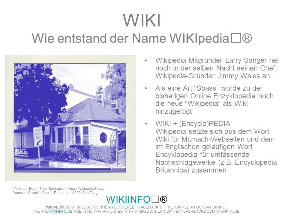 WIKI Wie entstand der Name WIKIpedia®