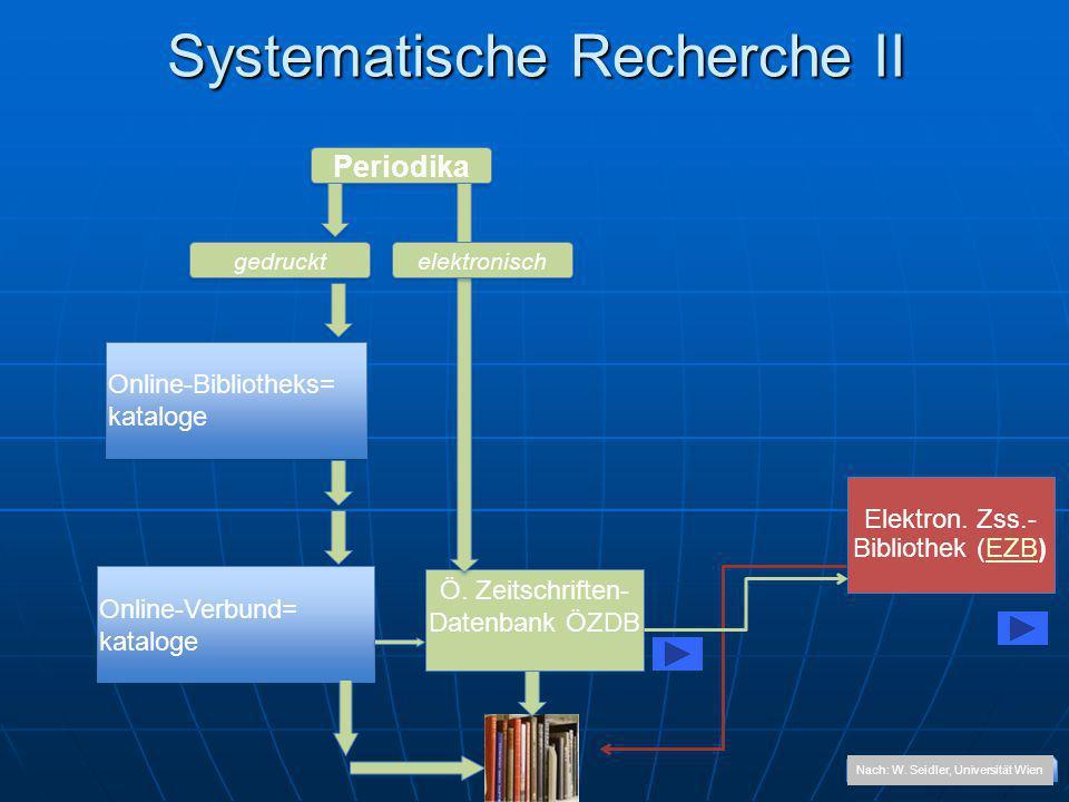 Systematische Recherche II