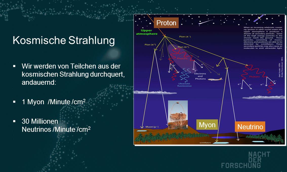 Kosmische Strahlung Proton