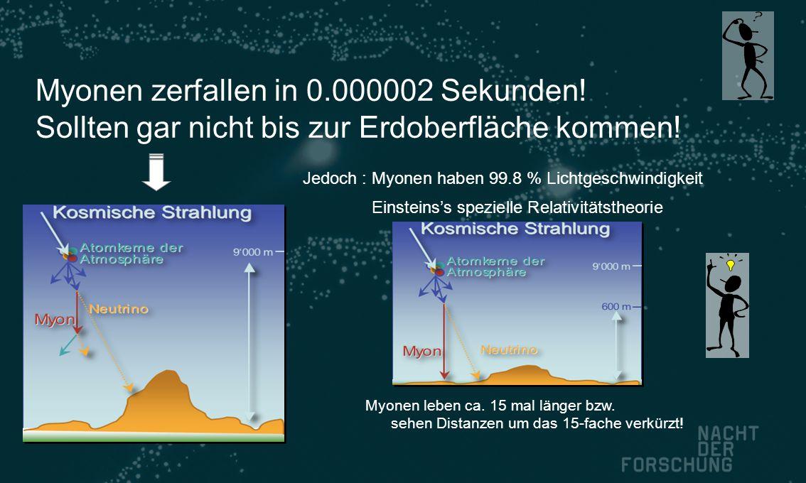 Myonen zerfallen in 0. 000002 Sekunden