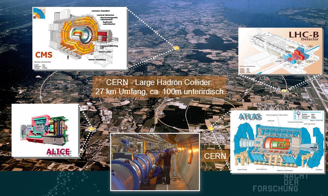 CERN - Large Hadron Collider: 27 km Umfang, ca. 100m unterirdisch