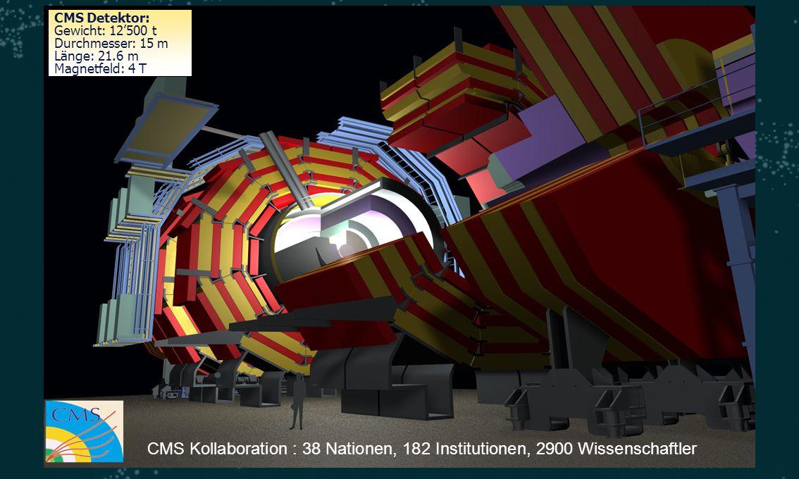 CMS Detektor: Gewicht: 12'500 t. Durchmesser: 15 m. Länge: 21.6 m. Magnetfeld: 4 T.