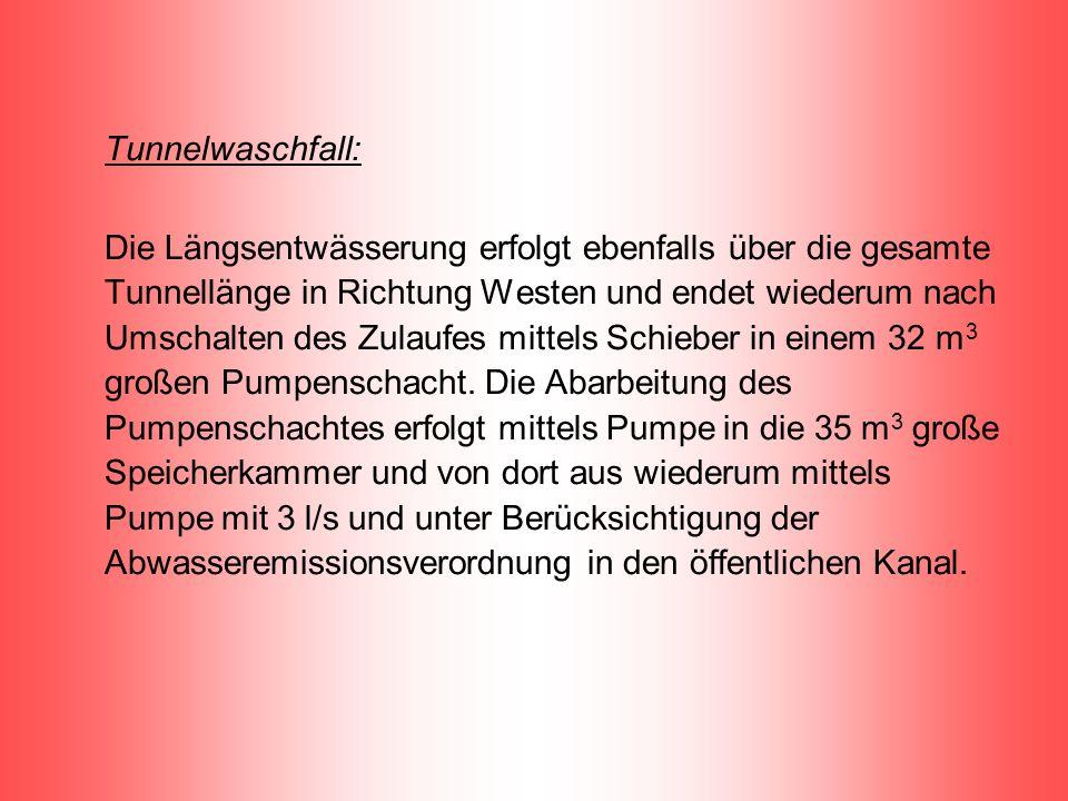 Tunnelwaschfall: