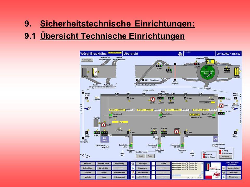 9. Sicherheitstechnische Einrichtungen: