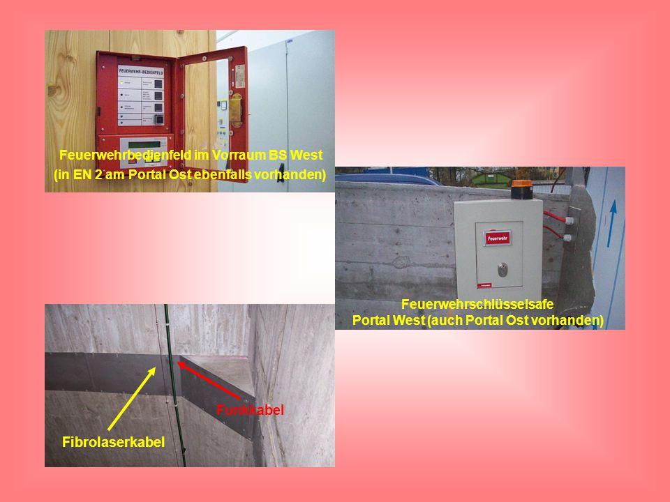 Feuerwehrschlüsselsafe Portal West (auch Portal Ost vorhanden)
