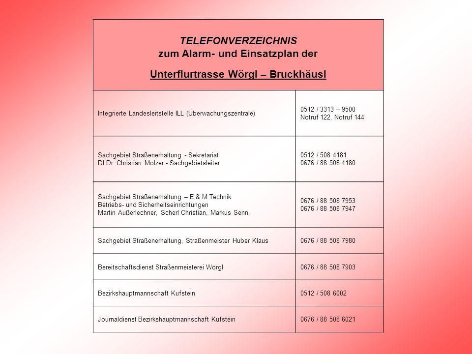 Unterflurtrasse Wörgl – Bruckhäusl