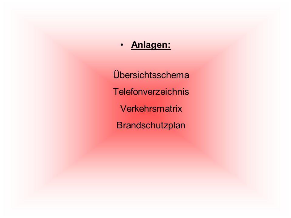 Übersichtsschema Telefonverzeichnis Verkehrsmatrix Brandschutzplan
