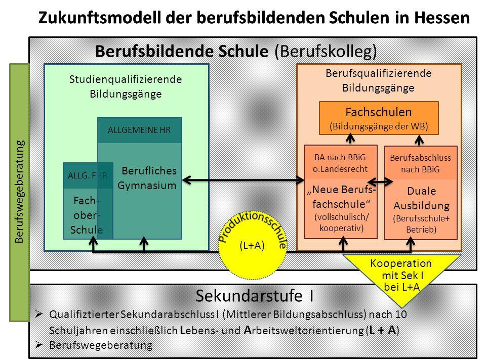 Zukunftsmodell der berufsbildenden Schulen in Hessen