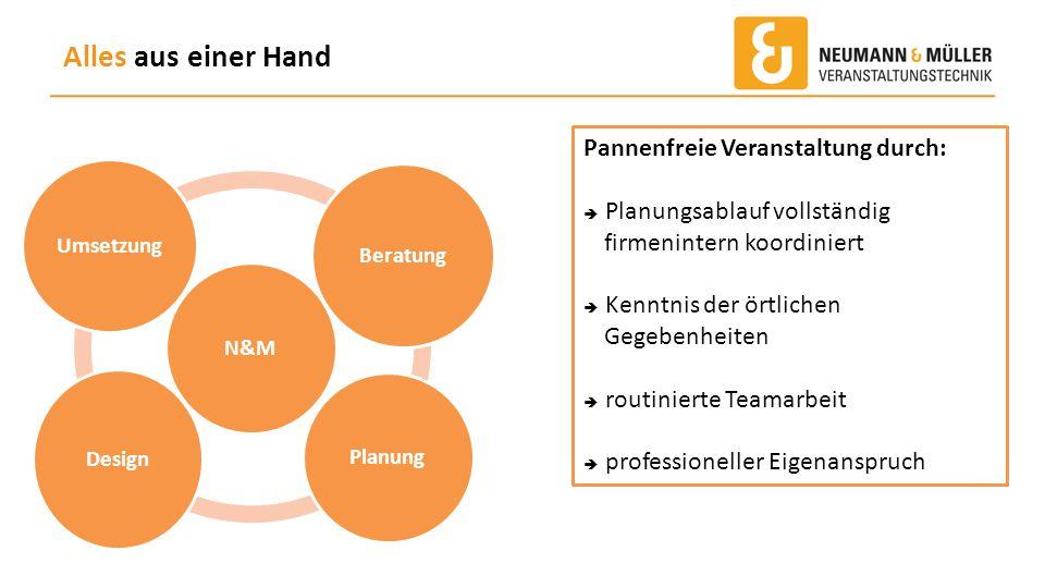Alles aus einer Hand Pannenfreie Veranstaltung durch: Umsetzung