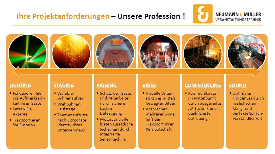 Ihre Projektanforderungen – Unsere Profession !
