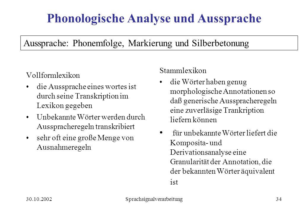 Phonologische Analyse und Aussprache