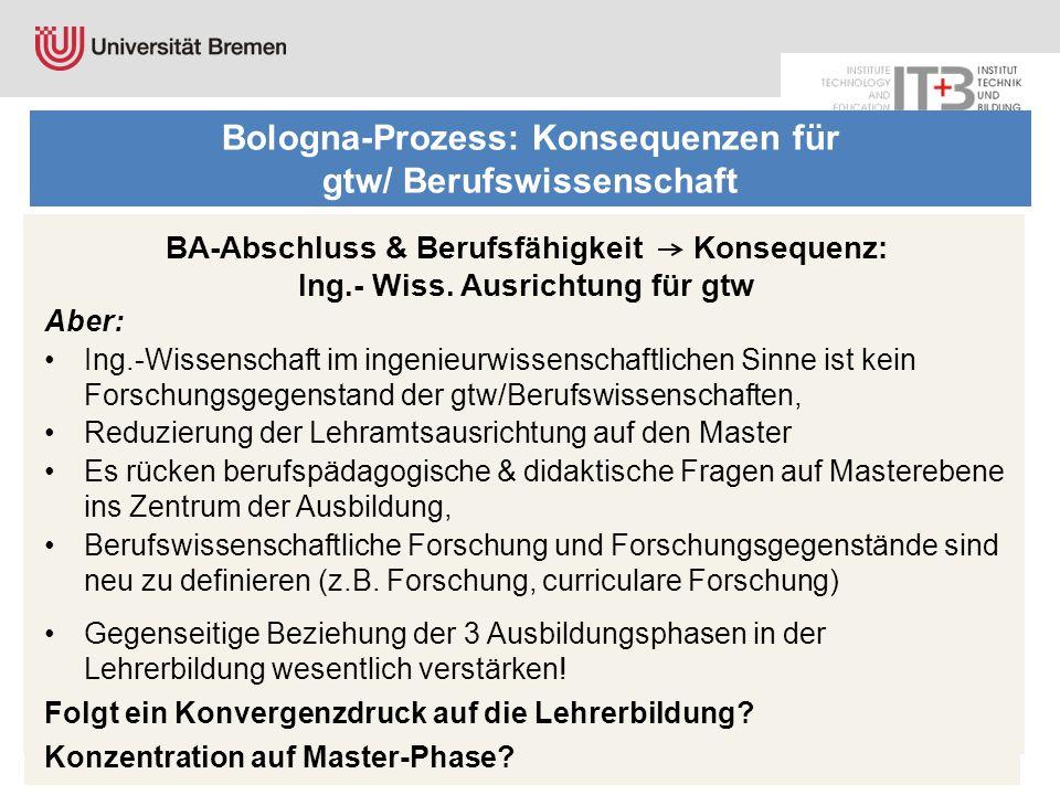 Bologna-Prozess: Konsequenzen für gtw/ Berufswissenschaft