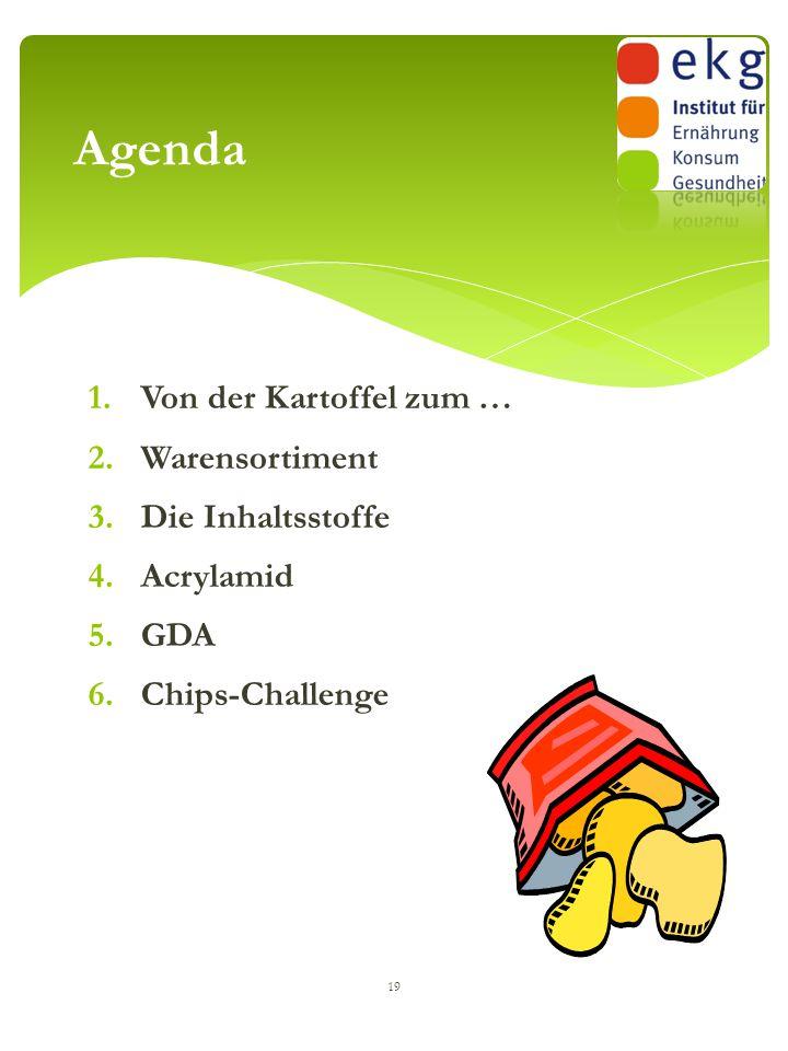 Agenda Von der Kartoffel zum … Warensortiment Die Inhaltsstoffe