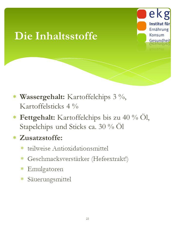 Die Inhaltsstoffe Wassergehalt: Kartoffelchips 3 %, Kartoffelsticks 4 %