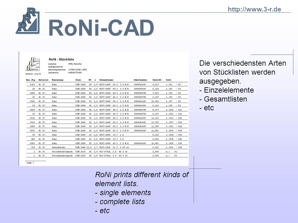 RoNi-CAD Die verschiedensten Arten von Stücklisten werden ausgegeben.