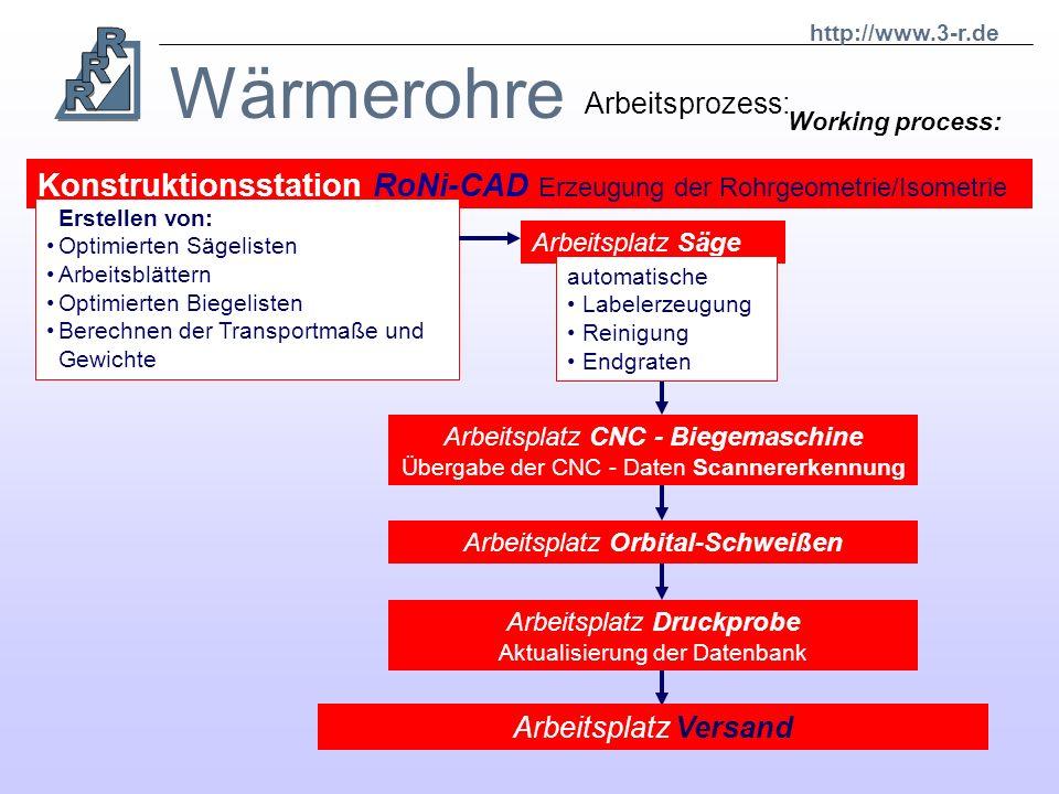 http://www.3-r.de Wärmerohre. Arbeitsprozess: Working process: Konstruktionsstation RoNi-CAD Erzeugung der Rohrgeometrie/Isometrie.