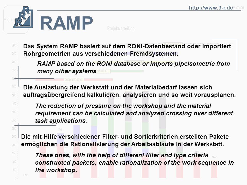http://www.3-r.de RAMP. Das System RAMP basiert auf dem RONI-Datenbestand oder importiert Rohrgeometrien aus verschiedenen Fremdsystemen.