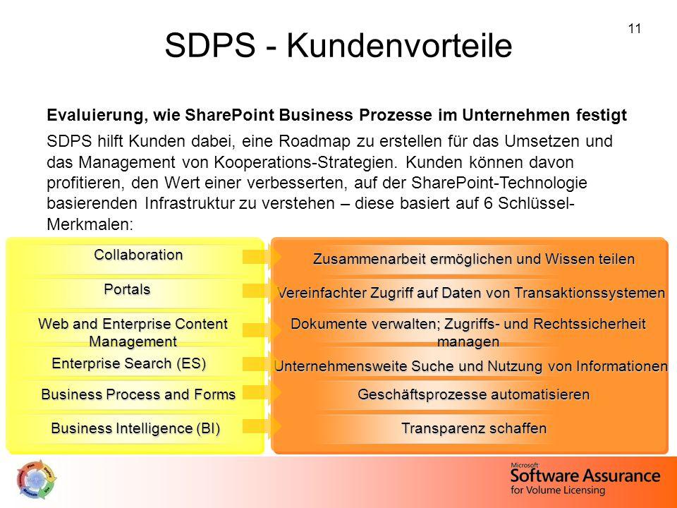 SDPS - Kundenvorteile Evaluierung, wie SharePoint Business Prozesse im Unternehmen festigt.