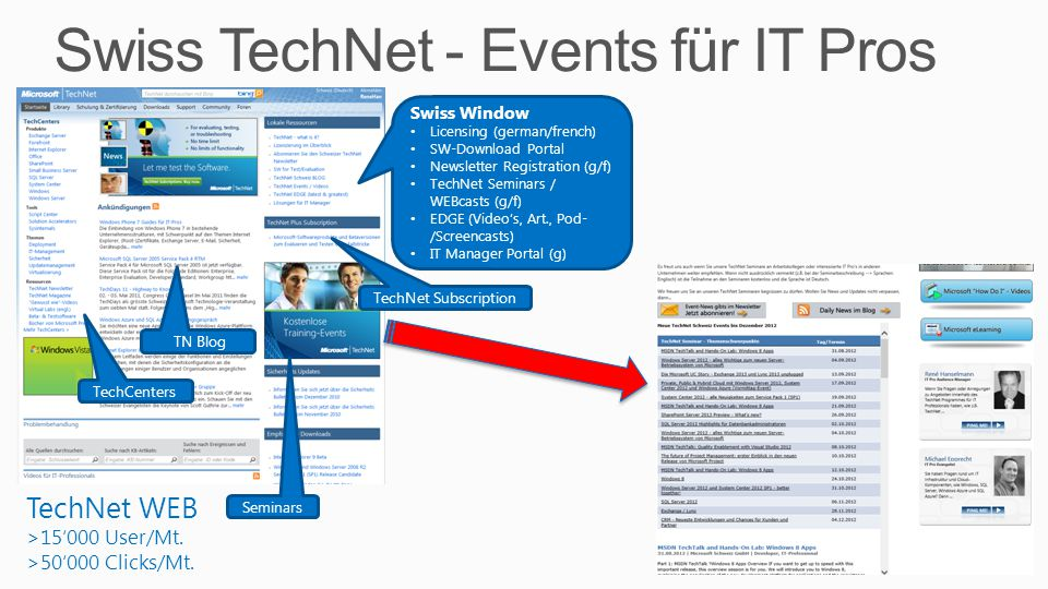 Swiss TechNet - Events für IT Pros