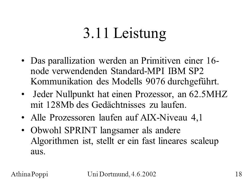 3.11 Leistung Das parallization werden an Primitiven einer 16-node verwendenden Standard-MPI IBM SP2 Kommunikation des Modells 9076 durchgeführt.