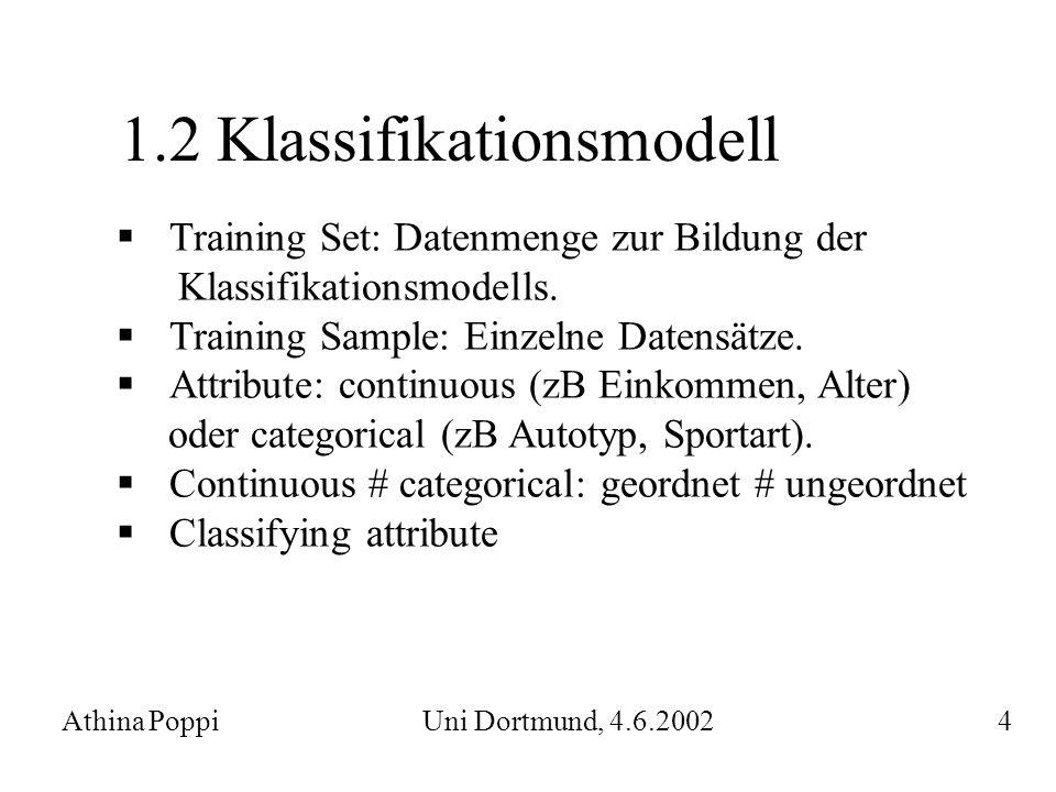 1.2 Klassifikationsmodell