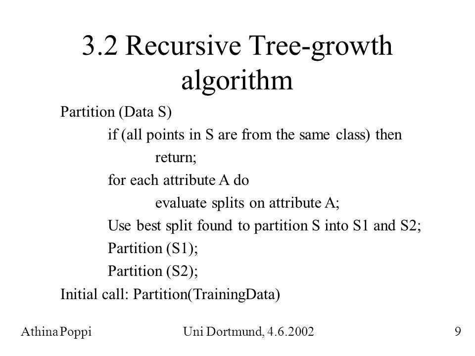 3.2 Recursive Tree-growth algorithm