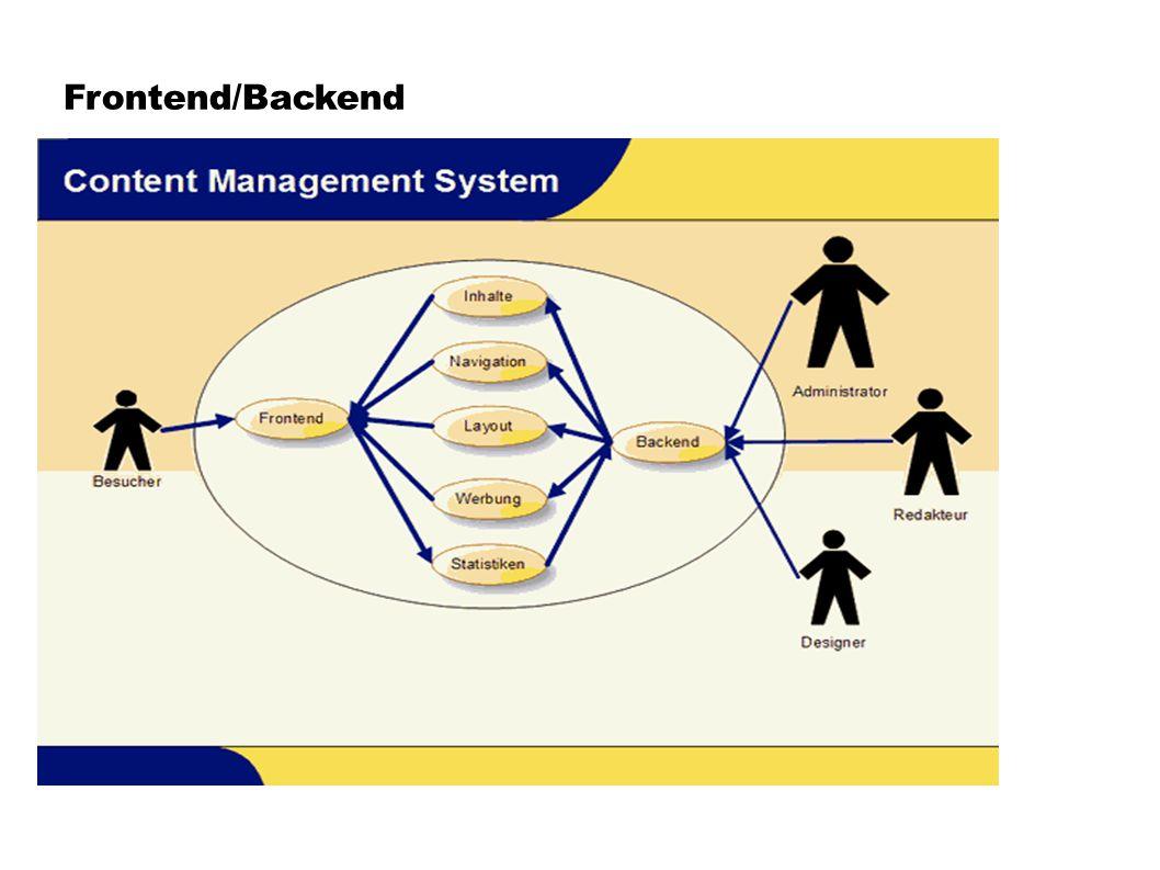 Frontend/Backend CMS - Contenmanagementsysteme Lisa Gregor